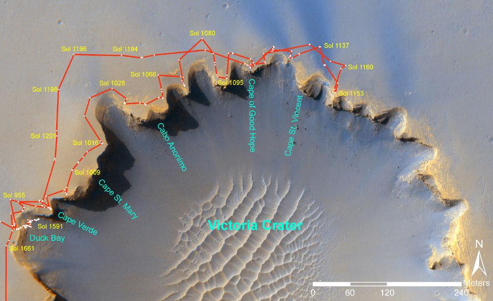 Le cratère Victoria