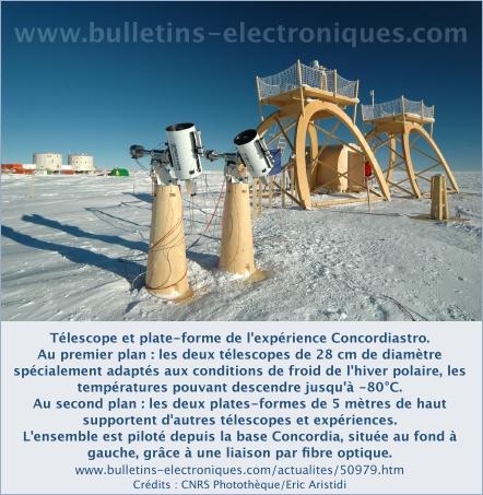 L'expérience Concordiastro - image CNRS