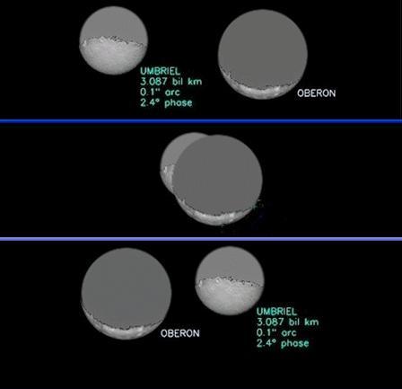 Uranus, Umbriel et Oberon. Vue d'artiste